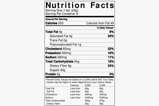 Food Labeling Regulations: What's Changing?