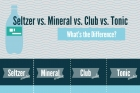 Infographic: What's the Difference Between Seltzer, Mineral, Club, and Tonic Waters?