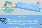 Infographic: Sustainable Seafood