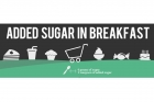 How Much Added Sugar Is In Your Breakfast?