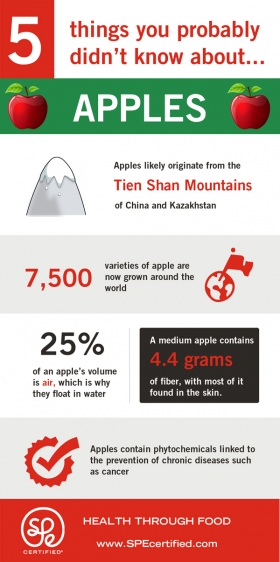 5 Things You Probably Didn't Know About Apples