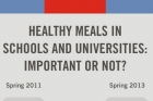 Infographic: Are Healthy Meals Important to Students?