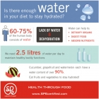 Infographic: Are You Getting Enough Water?
