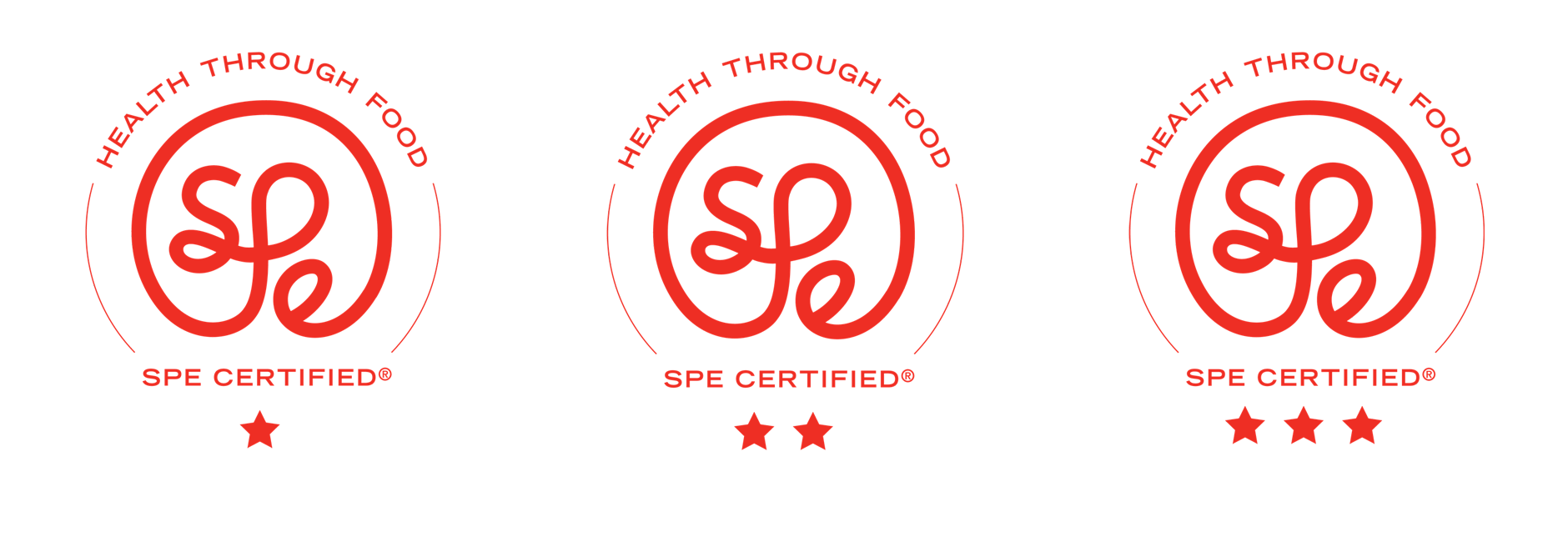 Restaurant Consulting Group Nutritionally Certified Healthy Dining